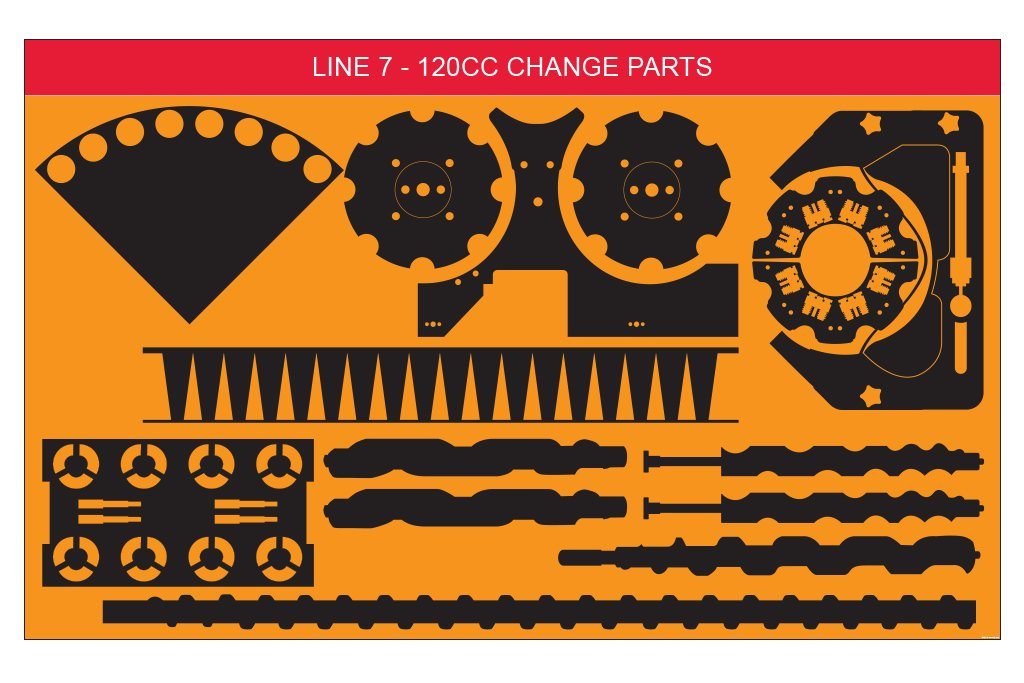 Change Over Parts Shadow Boards Design