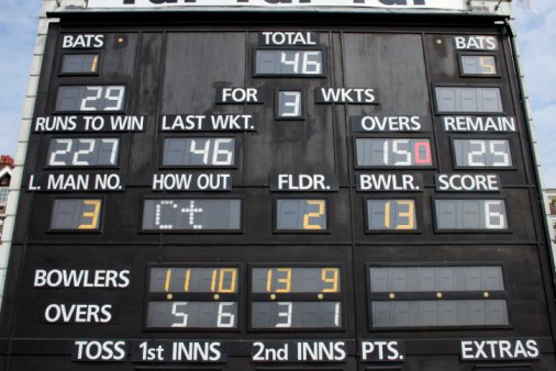 Visual Management - Scoreboard showing the score at a cricket match