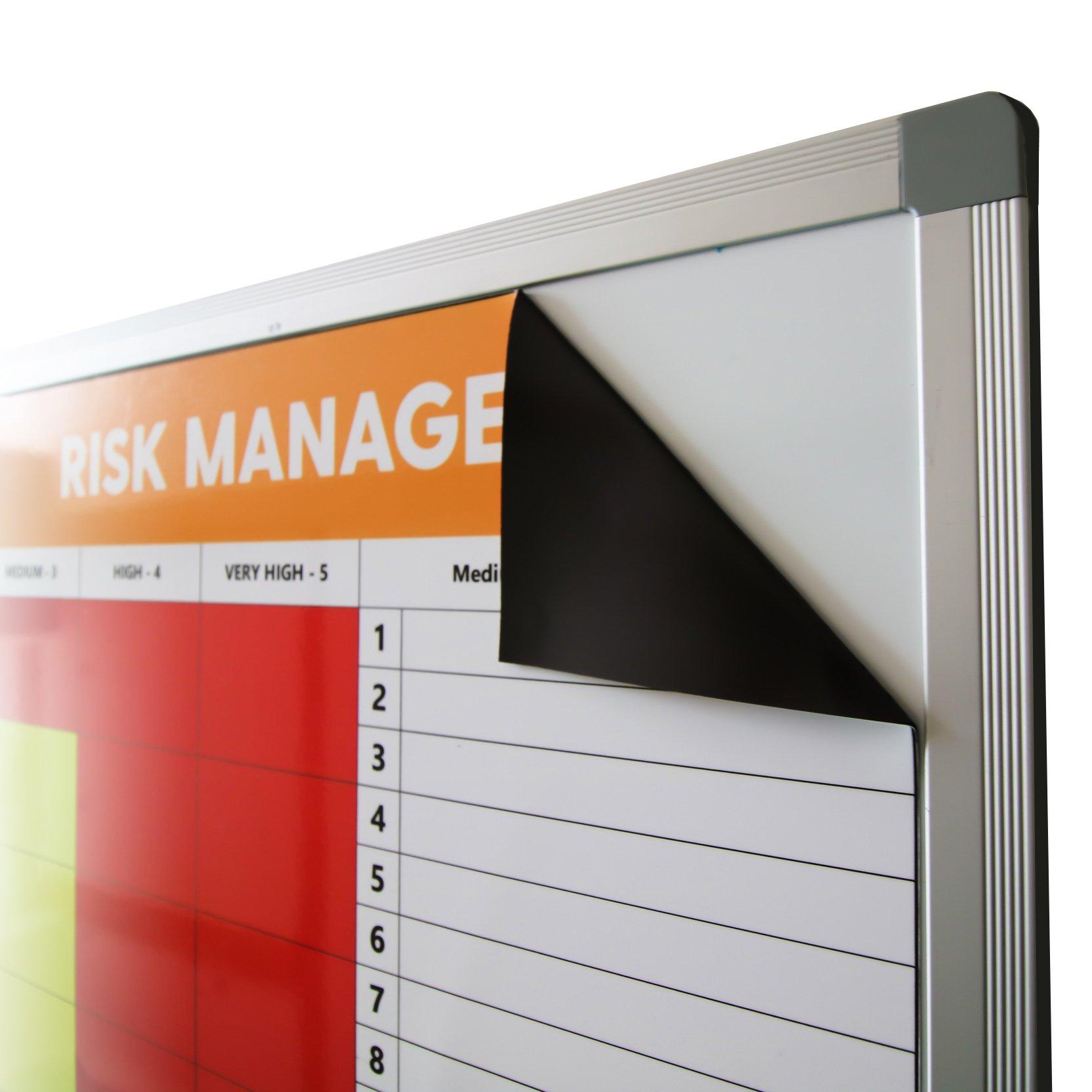 Magnetic Overlay on Whiteboard